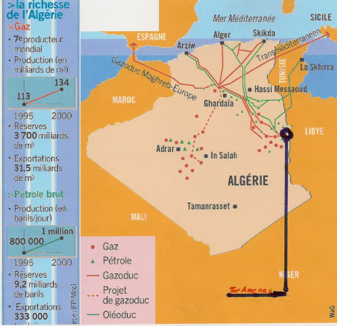 The InAmenas Fiasco Glitch in the AlgerianUSFrench Security