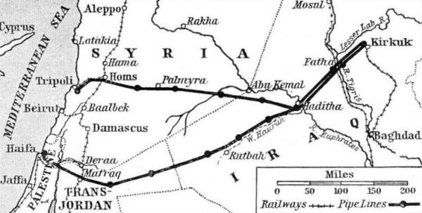 Mosul-Haifa-Tripoli Oil Pipeline
