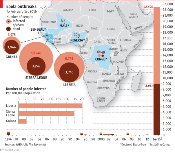 Africa - Ebola Outbreaks