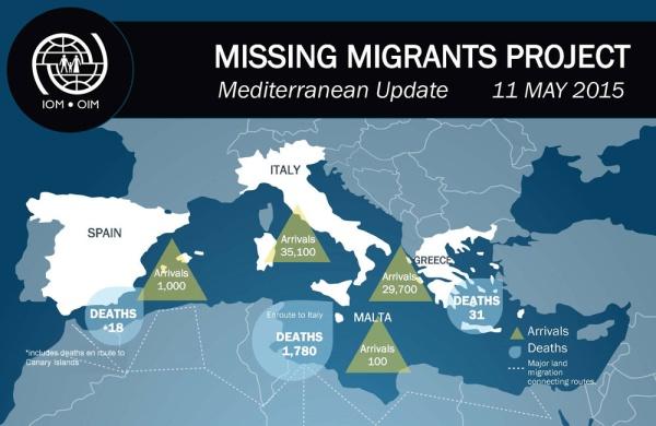 Mediterranean Migrants Missing at Sea - May 15, 2015