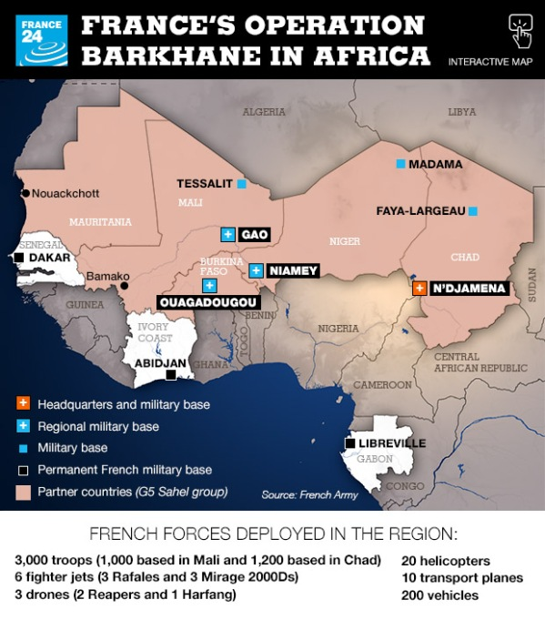 Operation Barkhane