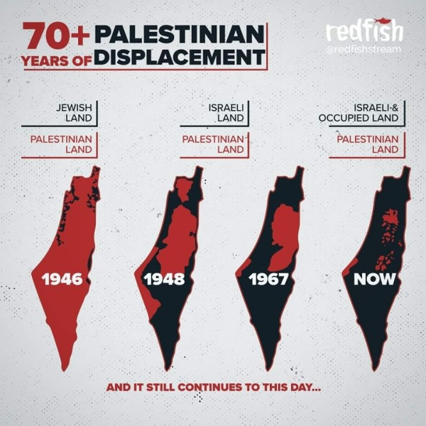 Israel-Palestine 2019 - Palestinian Dispersion